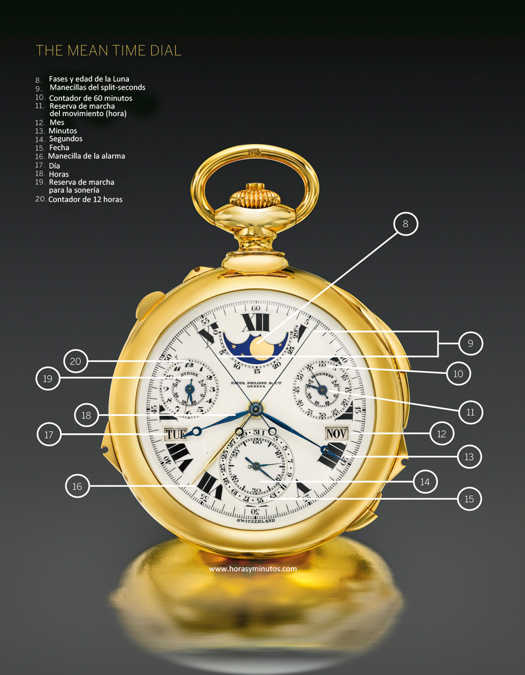 Henry Graves Supercomplication descripción - 2
