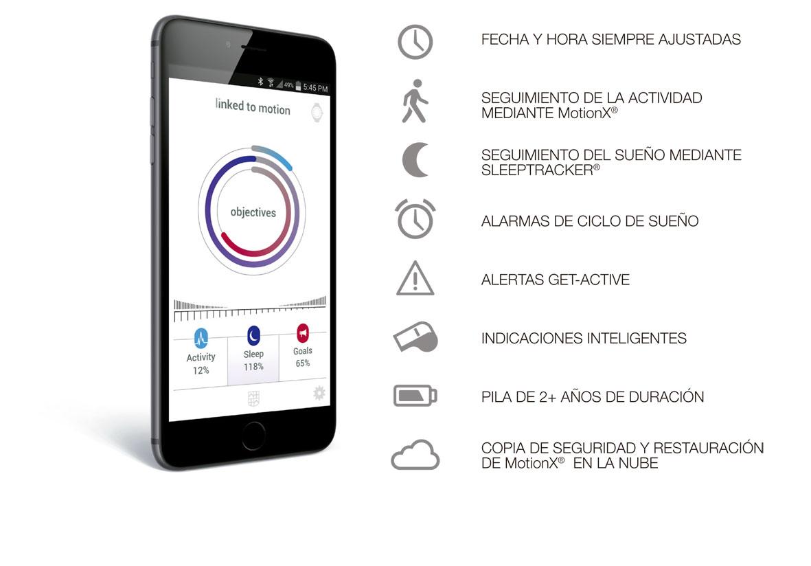Horological Smartwatch - funciones