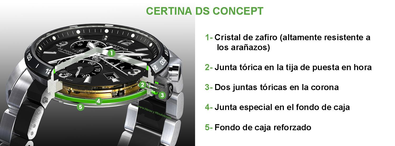 Certina DS Concept