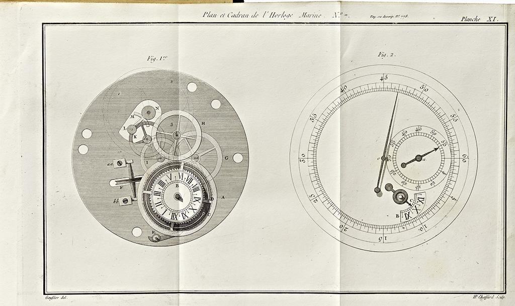 Ferdinand Berthoud Chronomètre FB 1R.6-1