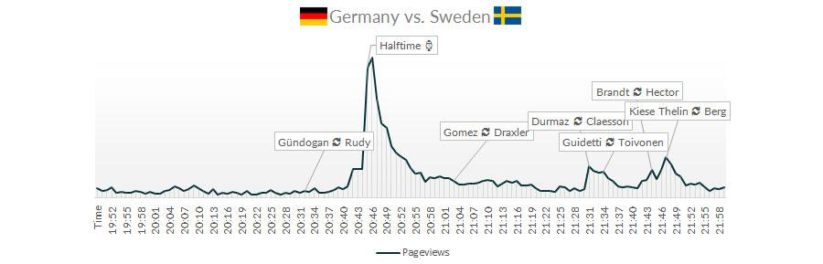 Hublot en el Mundial