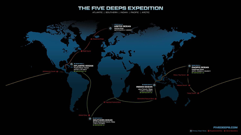 Ruta de la Five Deeps Expedition