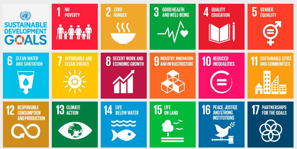 Plan de sostenibilidad de IWC