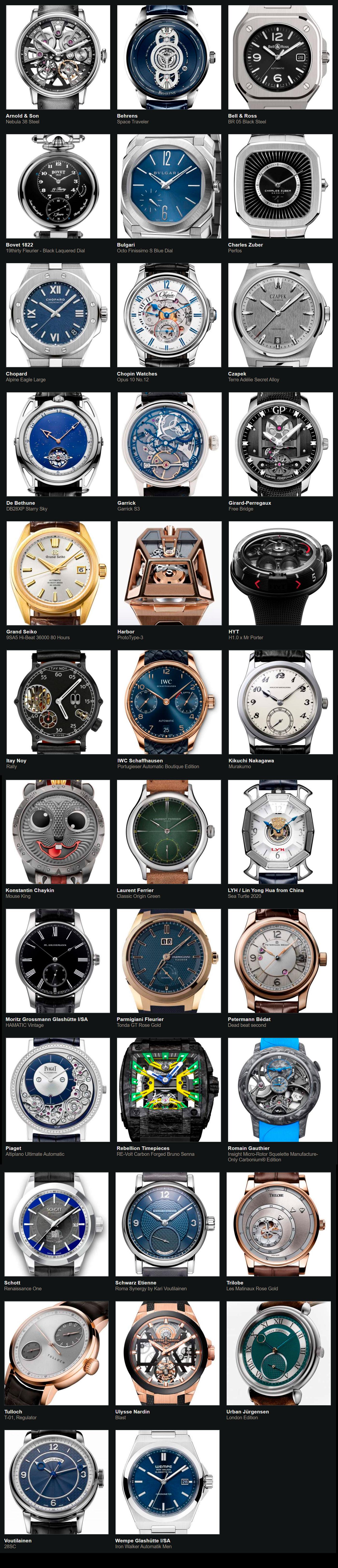 Relojes preseleccionados para el Gran Premio de Relojería de Ginebra 2020 Caballero