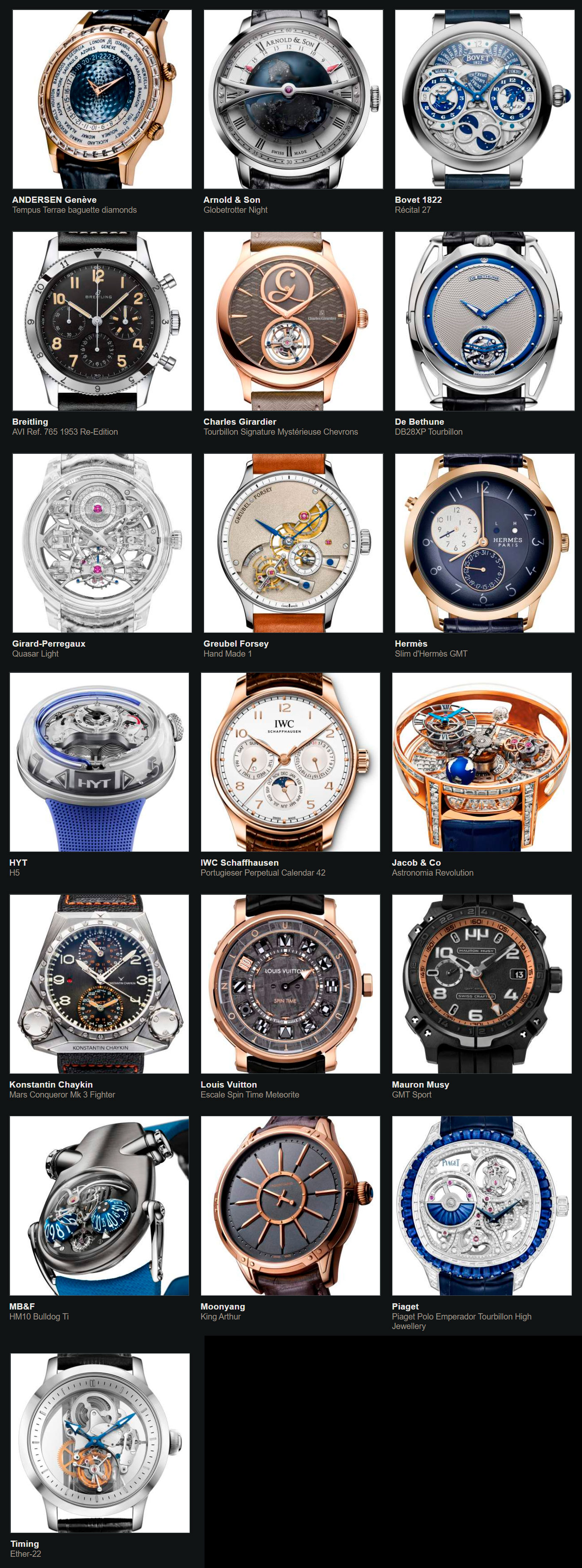 Relojes preseleccionados para el Gran Premio de Relojería de Ginebra 2020 Complicación Caballero