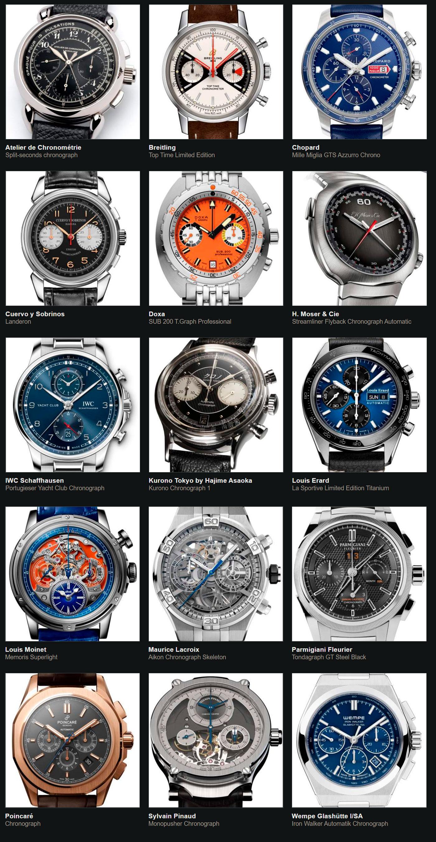 Relojes preseleccionados para el Gran Premio de Relojería de Ginebra 2020 Divers