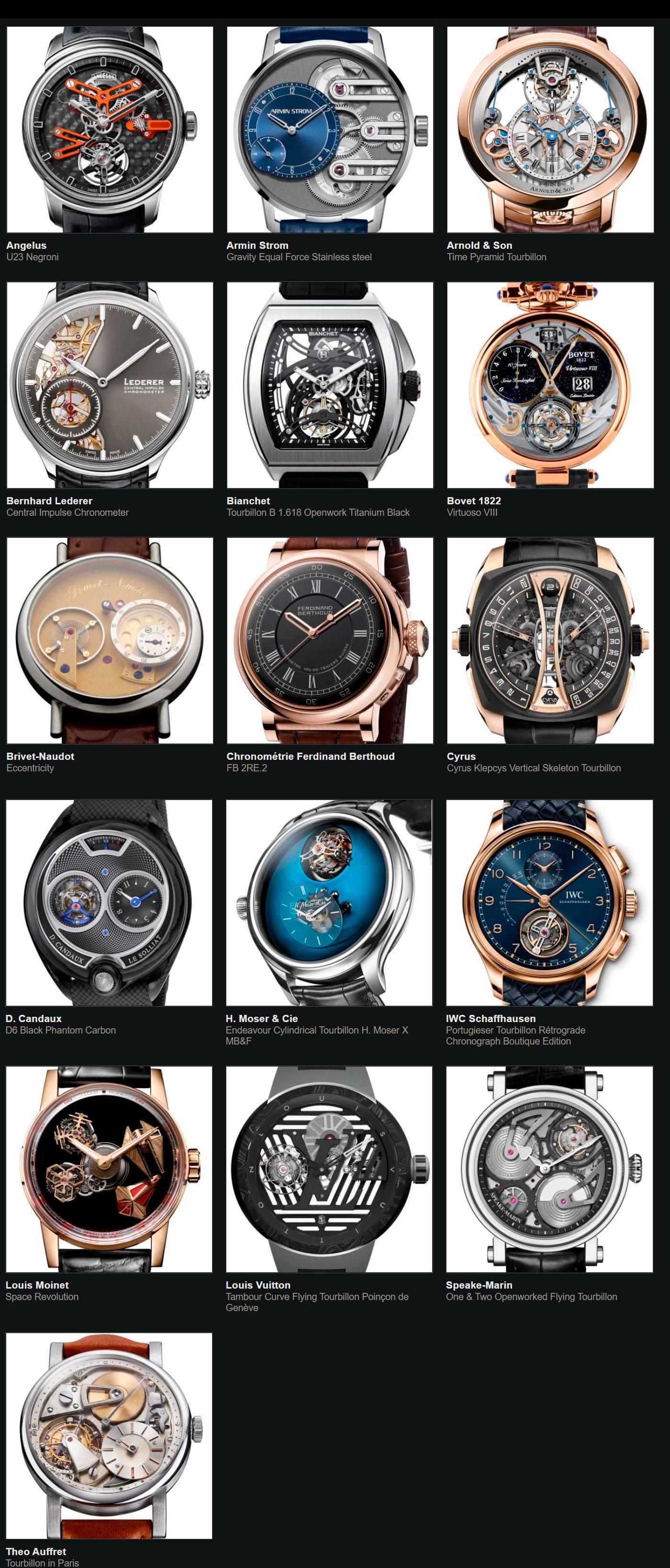 Relojes preseleccionados para el Gran Premio de Relojería de Ginebra 2020 Cronometría