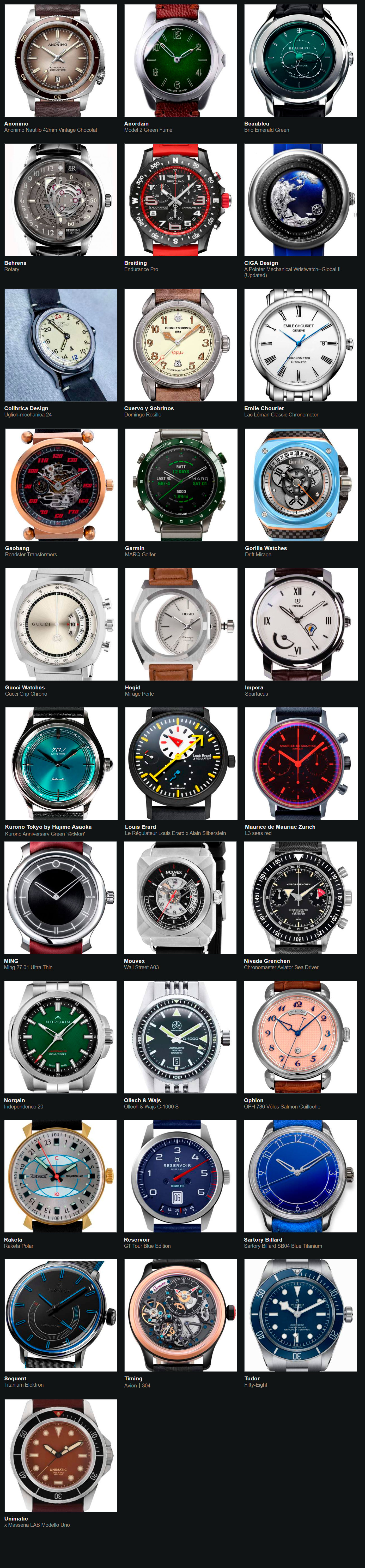 Relojes preseleccionados para el Gran Premio de Relojería de Ginebra 2020 Reto