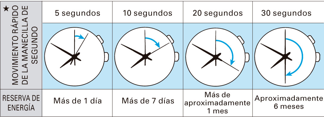 seiko-prospex-padi-24-horasyminutos