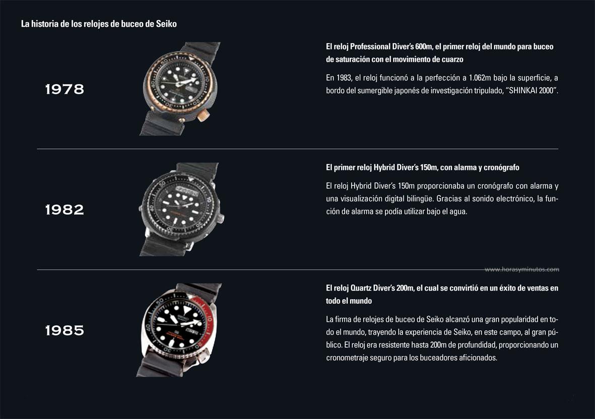Seiko-historia-relojes-de-buceo-2-Horasyminutos