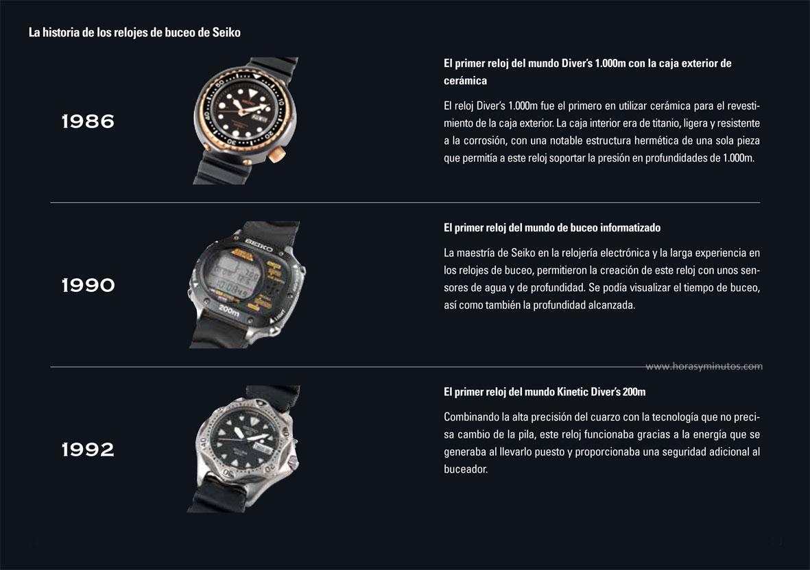 Seiko-historia-relojes-de-buceo-3-Horasyminutos