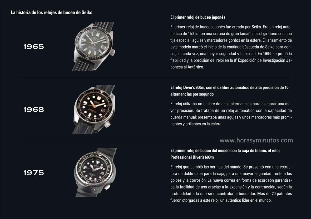 Seiko-historia-relojes-de-buceo-Horasyminutos